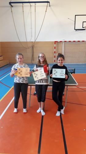 vítězky kategorie mladších žákyň